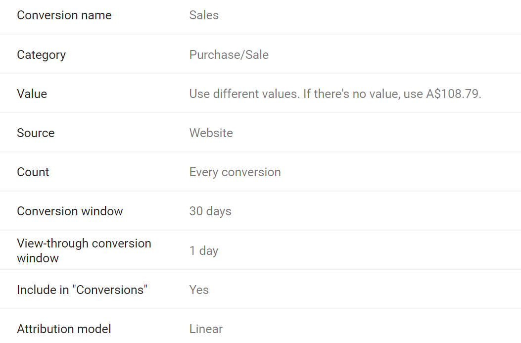 How to Setup Google Ads Conversion Tracking in Shopify