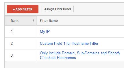 Analytics filter order