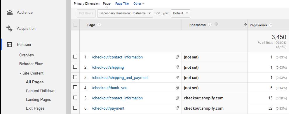 Sub-domain hostname data in Shopify