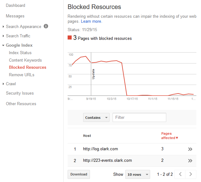 Blocked resources Google Search Console